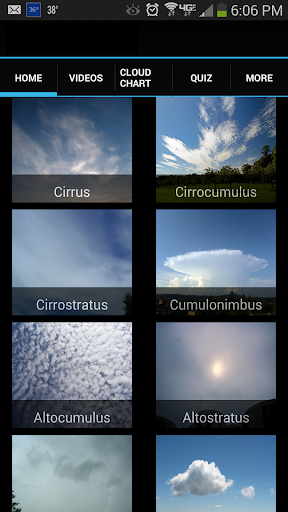 Types of Clouds - Cloud Guide