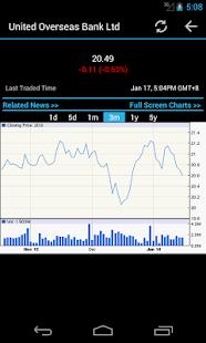Singapore Stock Market  screenshot thumbnail