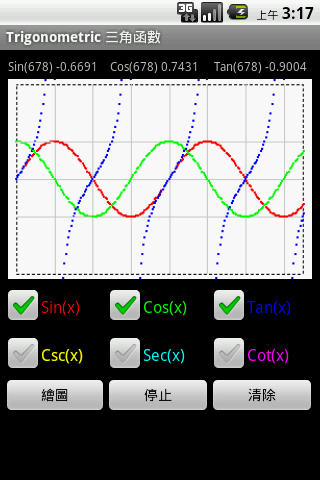 Trigonometric 三角函數 - screenshot