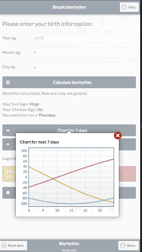 【免費健康App】Simple Biorhythm-APP點子