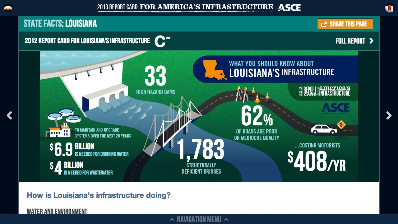 ASCE 2013 Report Card (Tablet)- screenshot