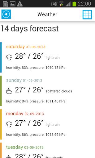 玩免費旅遊APP 下載Pakistan Offline Map & Weather app不用錢 硬是要APP