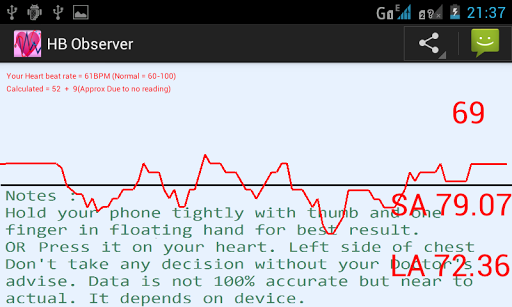 Heart Beat Rate Observer