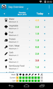 Food Tracker- screenshot thumbnail