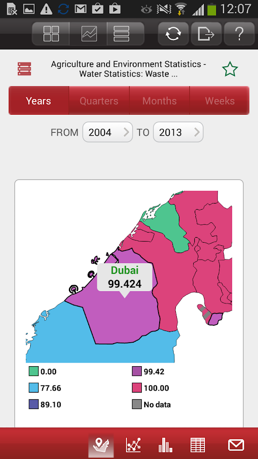 UAE Statistics- screenshot