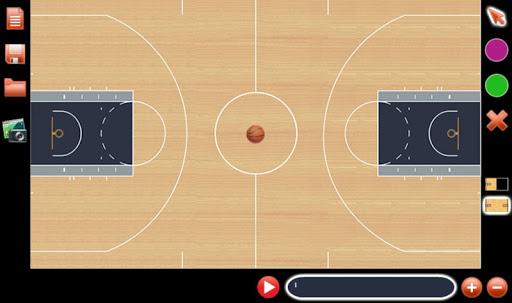 ИМС Баскетбол. Тактика