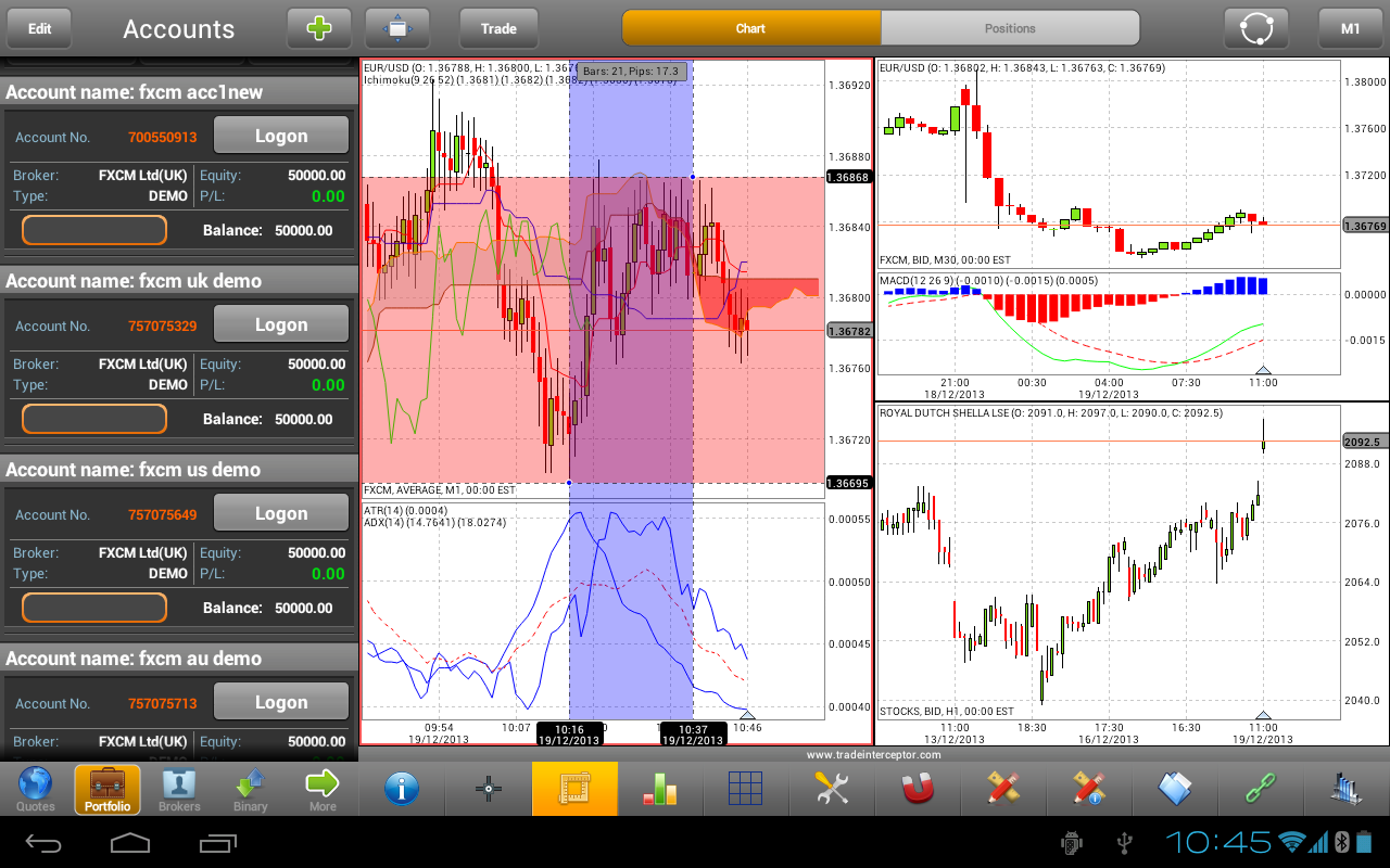 Trade Interceptor Forex Stocks - screenshot