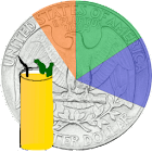 JulepDailyBalances icon