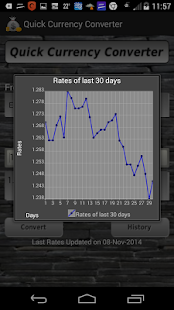 Quick Currency Converter- screenshot thumbnail