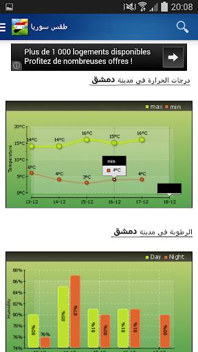 Syria Weather - Arabic 9.0.92 screenshots 3
