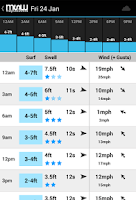 Screenshot of MSW Surf Forecast