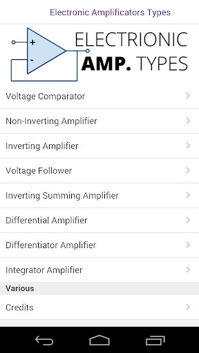 Electronic Amplifiers Types