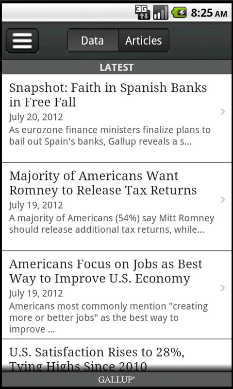 Gallup News - screenshot