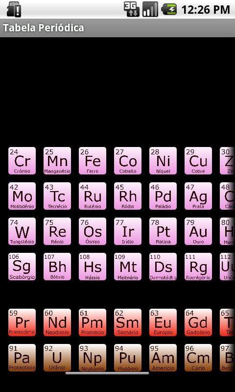 Tabela Periódica- screenshot