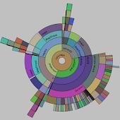 Sunburst Disk Space Analyzer