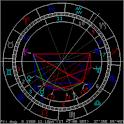 Ваш персональный гороскоп icon
