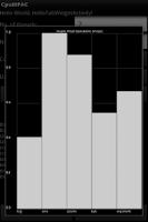 Screenshot of MPAC Multithreaded Benchmarks