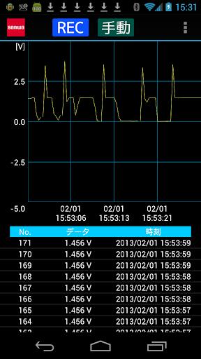 PC20 LINK APP(三和電気計器PC20用アプリ)