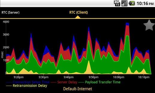 OPNET AppResponse Xpert - screenshot thumbnail