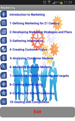 MBA Marketing Management