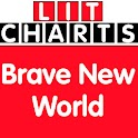 Brave New World Study Guide logo