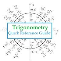 Trigonometry Quick Reference 1.7