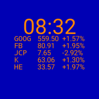 Stock Market Watch Face
