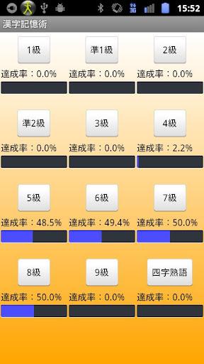 漢字記憶術