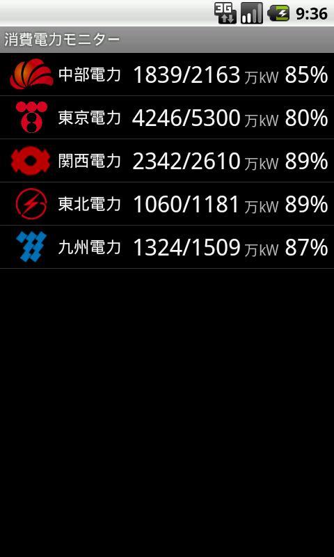 消費電力モニター - screenshot