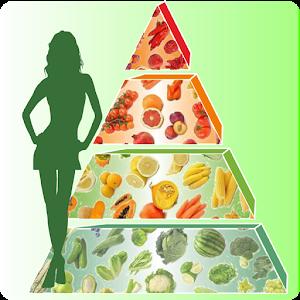 правильное питание примерное меню на неделю рецепты