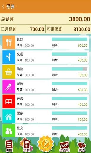 【免費生活App】省小妹-APP點子