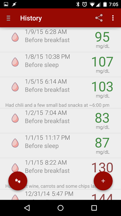 Blood Glucose Tracker- screenshot