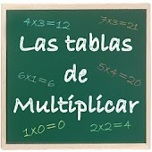Mathematics: Tables