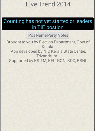 Kerala Election Trend - 2015- screenshot