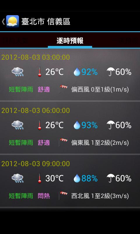 Taiwan weather information - screenshot