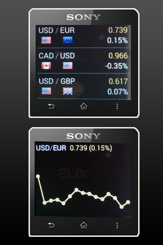 aCurrency Pro (exchange rate) - screenshot