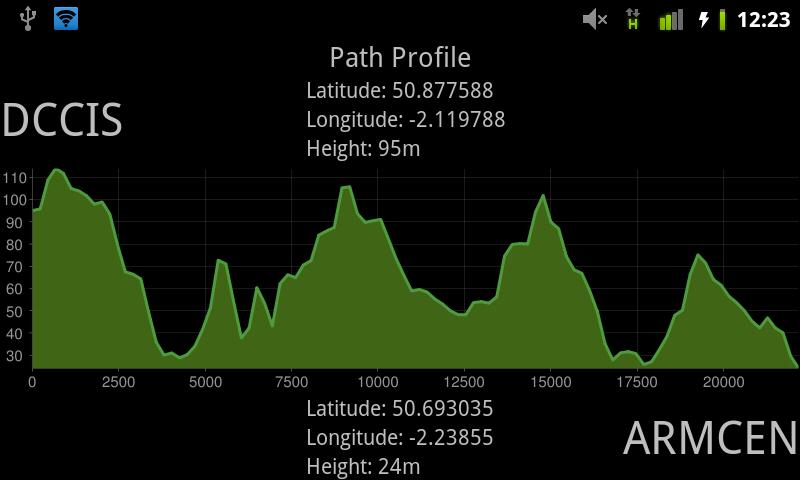 Path Profile & RF Propagation - screenshot