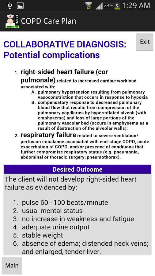 Nursing Diagnosis for COPD | Nursing Care Plan & Interventions for COPD