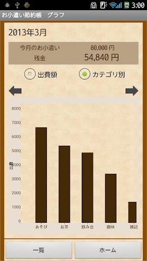 無料生活Appのお小遣い 節約帳|記事Game