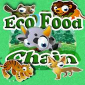 Eco FoodChain