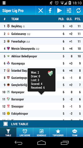 Süper Lig Pro Soccer