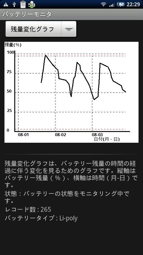 バッテリーモニタ- screenshot