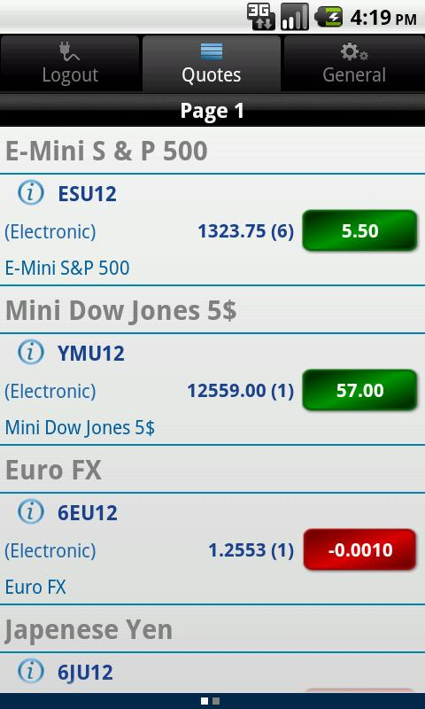 CME Group E-quotes- screenshot