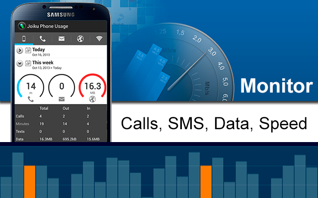 PHONE USAGE Calls SMS 3G Speed - screenshot