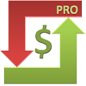 Commodities Market Prices Pro