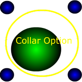 Collar Option Play