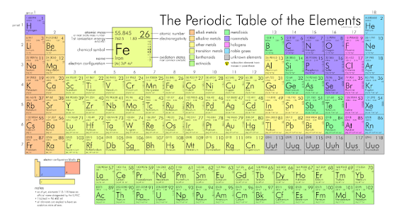 Ptable periodic table android apps on google play ptable periodic table screenshot thumbnail urtaz Choice Image