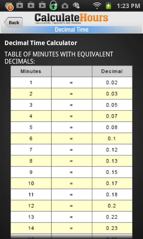 Decimal time converter chart android apps on google play for Table 6 hours