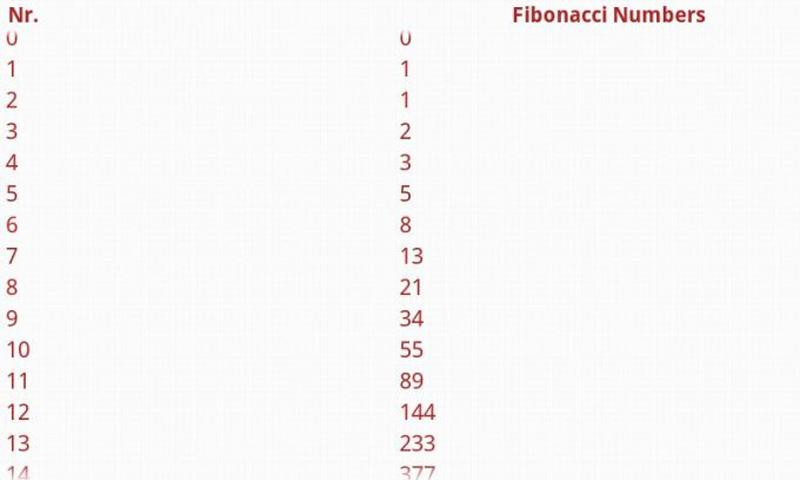 application of fibonacci sequence pdf