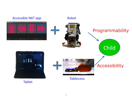 Accessible NXT